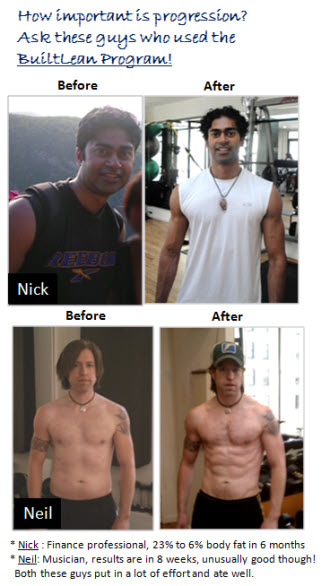 built lean success stories Exercise Progression: The Best Way to Get In Shape