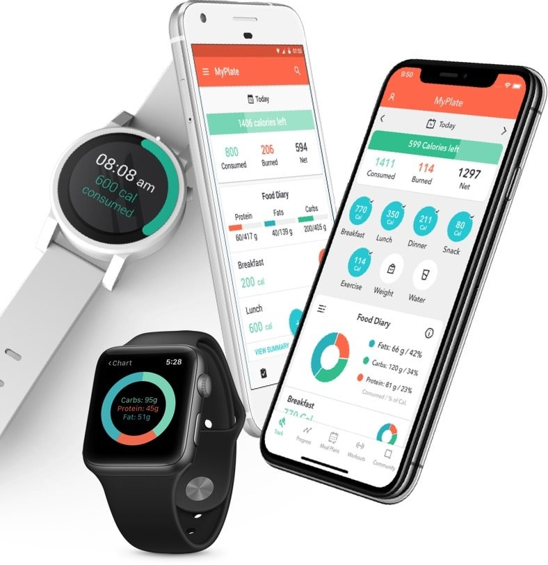 best free online calorie tracker  u0026 mobile app