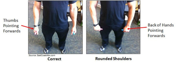 5 Common Posture Problems (& How to Fix Them) - BuiltLean