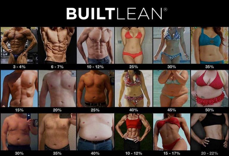 """""""He vs She Weight-loss Competition"""" Visual Bodyfat percentage Estimations"""