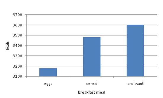 high-protein-diet-4