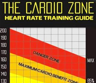 fat burning zone myth