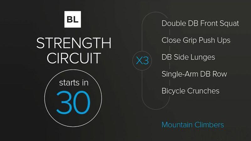 Builtlean Strength Circuit Workout Instructions